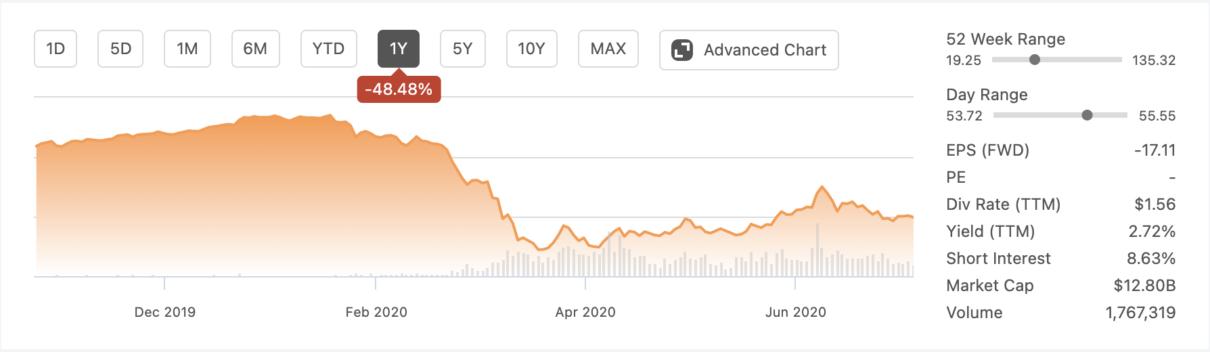 investir sem correr riscos