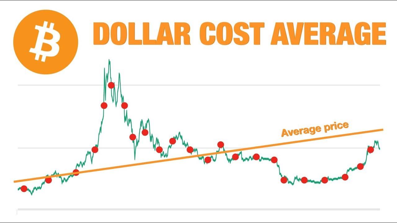 dólar cost average